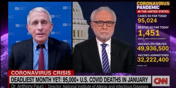 Dr. Fauci: There is light at the end of the tunnel, but it's up to us