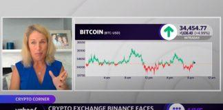 Why bitcoin is climbing higher despite crackdown