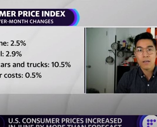 U.S. consumer prices increased in June by more than expected