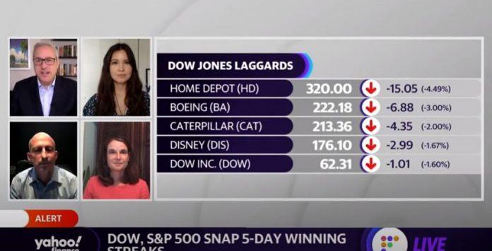 Market Recap: Tuesday, August 17: Dow S&P snap 5-day winning streaks