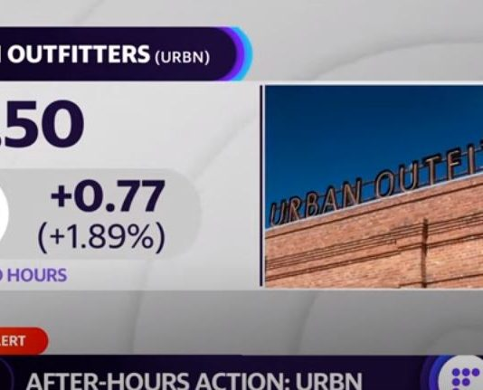 Urban Outfitters beats Q2 earnings estimates
