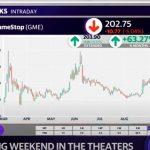 Blockbuster movie sales boost AMC, GameStop earnings preview