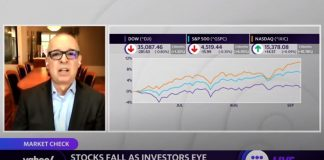 Stocks drop, strategist lays out biggest risk and concerns for investors