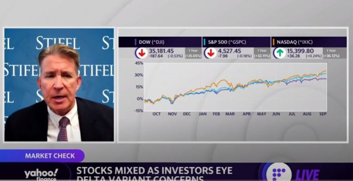 The only leg the market is standing on is the Fed... that's what's held up the market: Strategist
